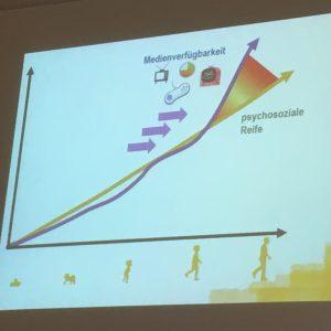 Denkste nach der Denkst - www.expatmamas.de - #bloggen #mamablogger #bloggerkonferenz